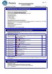 Datenblatt - Raiffeisen