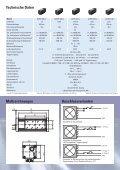 Bestellstruktur Bestellinformation LED Strahler AL 55 - Asentics - Seite 3