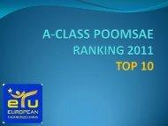 A-CLASS POOMSAE RANKING 2011