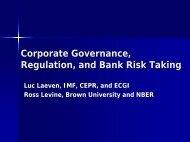 Corporate Governance, Regulation, and Bank Risk Taking