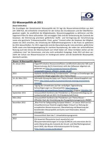 Vorsausschau EU Wasserpolitik ab 2011 - EU-Koordination