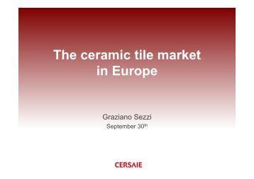 Usa Ceramic Tile Market Usa S Consumption Of Ceramic Tile