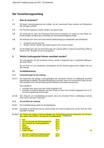 Gliedertaxe - Eureka24.de