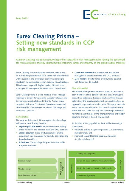 Setting new standards in CCP risk management - Eurex Clearing