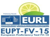 Preliminary Results - EURL | Residues of Pesticides