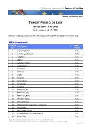 TARGET PESTICIDE LIST - EURL | Residues of Pesticides