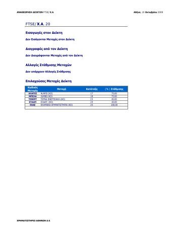 Όλες οι αλλαγές στους δείκτες FTSE /XA - Euro2day.gr