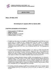 Οικονομικά Αποτελέσματα 3Μ 2012 της ΔΕΗ ΑΕ - Euro2day.gr
