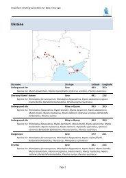 Ukraine - Eurobats