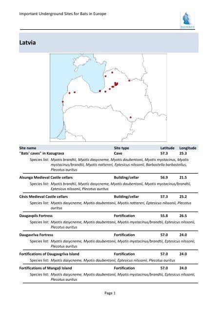 Latvia - Eurobats