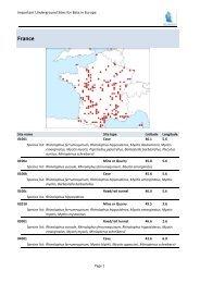 France - Eurobats
