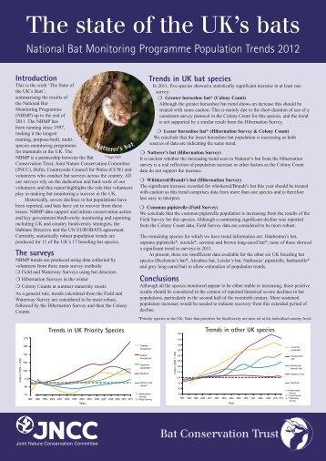 NBMP Summary 2012 - Bat Conservation Trust