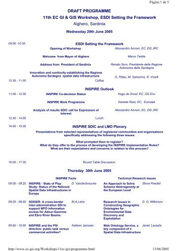 DRAFT PROGRAMME 11th EC GI & GIS Workshop, ESDI Setting ...