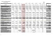 Bugetul activitatii generale pentru perioada 2012-2015 - Eurocheese