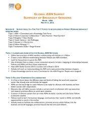 SUMMARY OF BREAKOUT SESSIONS - Ashoka