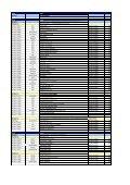 Positionsnummer (nach 7-Steller geordnet) Firma ... - eurocom - Seite 2