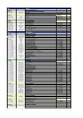 Positionsnummer (nach 7-Steller geordnet) Firma ... - eurocom - Seite 4