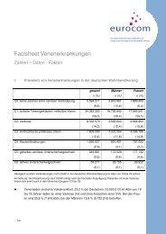 Factsheet Venenerkrankungen - eurocom