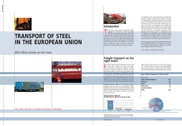 TRANSPORT OF STEEL IN THE EUROPEAN UNION - Eurofer