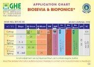 BIOSEVIA & BIOPONICS* - General Hydroponics Europe