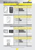 RETROVISORI REAR VIEW MIRRORS - Eurolites - Page 4