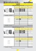 RETROVISORI REAR VIEW MIRRORS - Eurolites - Page 6