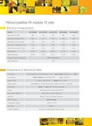 Electrical Characteristics Components & Mechanical Data