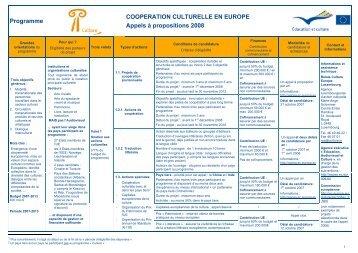 Programme COOPERATION CULTURELLE EN EUROPE Appels à ...