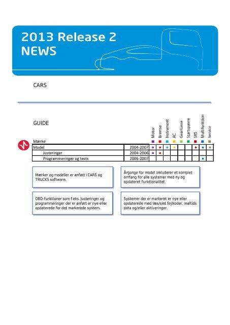 2013 opdatering 1 - EUROPART - europart.de