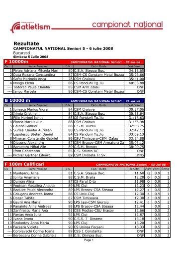 Rezultate - European Athletic Association