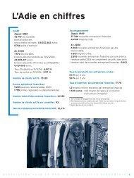 Rapport d'activité 2006 de l'Adie - European-microfinance.org
