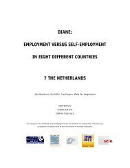 Employment versus self-employment in eight different countries