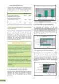 Le micro-crédit dans les quartiers en difficultés - European ... - Page 5