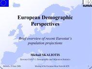 European Demographic Perspectives - European Ideas Network