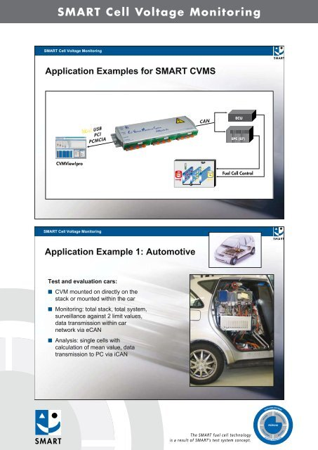 SMART Cell Voltage Monitoring