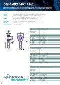 Serie 525 >inch - ASK Kugellagerfabrik Artur Seyfert Gmbh - Seite 4