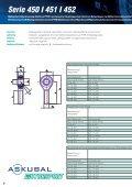 Serie 525 >inch - ASK Kugellagerfabrik Artur Seyfert Gmbh - Seite 6