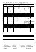 Zusammenstellung der Aufwendungen - Seite 2