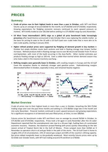 iea oil market report pdf
