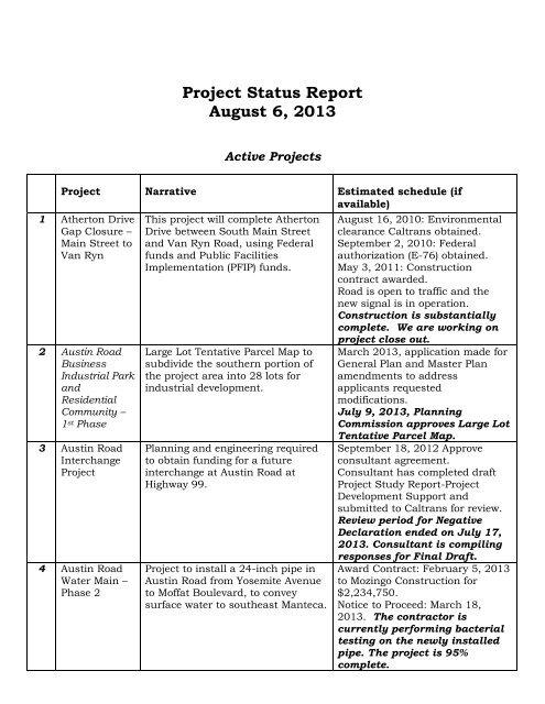 Project Status Report City Of Manteca