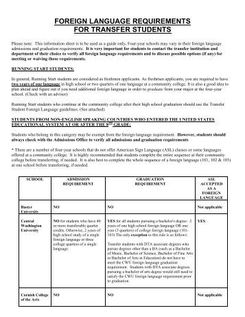 entry requirements for mature students