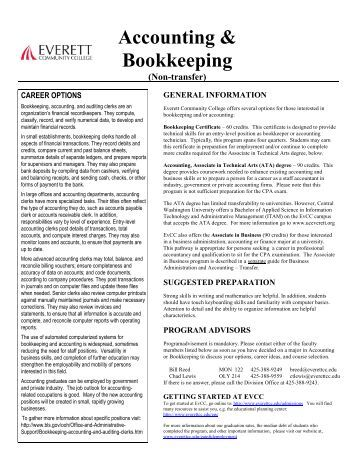 accounting quiz practice Quiz your financial accounting & reporting (far) knowledge of the cpa exam with sample questions from the free weekly pop quiz by wiley cpaexcel.