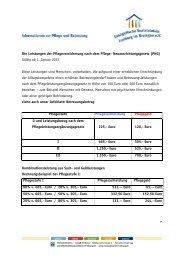 PNG - Evangelische Sozialstation Freiburg