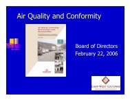 Presentation: Air Quality and Conformity