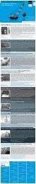 Programm-Flyer 2013 Hafen- und Stadttouren [pdf] - Eine Welt ...