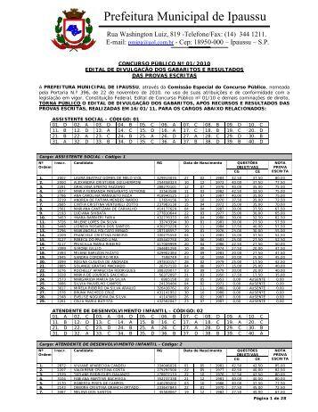 Prefeitura Municipal de Ipaussu - exitus consultoria e concursos