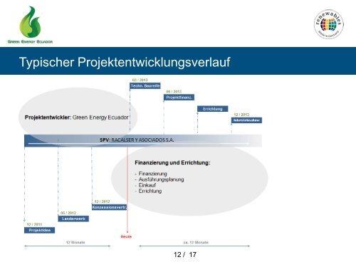 PDF: 873,8 KB - Exportinitiative Erneuerbare Energien