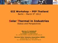 Solar Thermal Heat