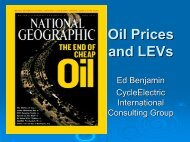 Oil Prices and LEVs - ExtraEnergy.org
