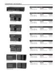 CrossPoint 300 Series - Extron Electronics - Page 4